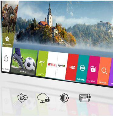 Smart TV Deneyimi
